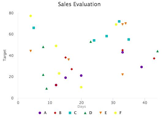 PDF: XY Chart