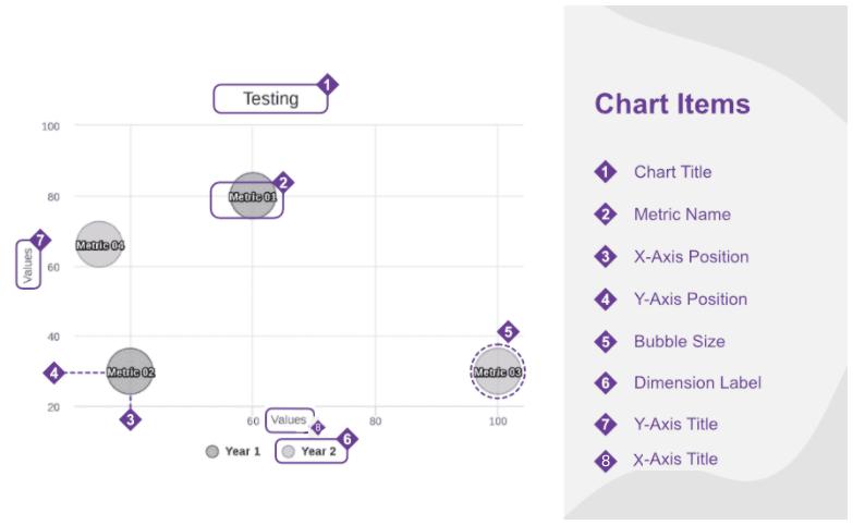 PDF: Bubble Chart- setting up the widget