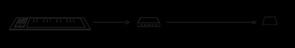 Diagram – Seaboard to iphone via USB hub
