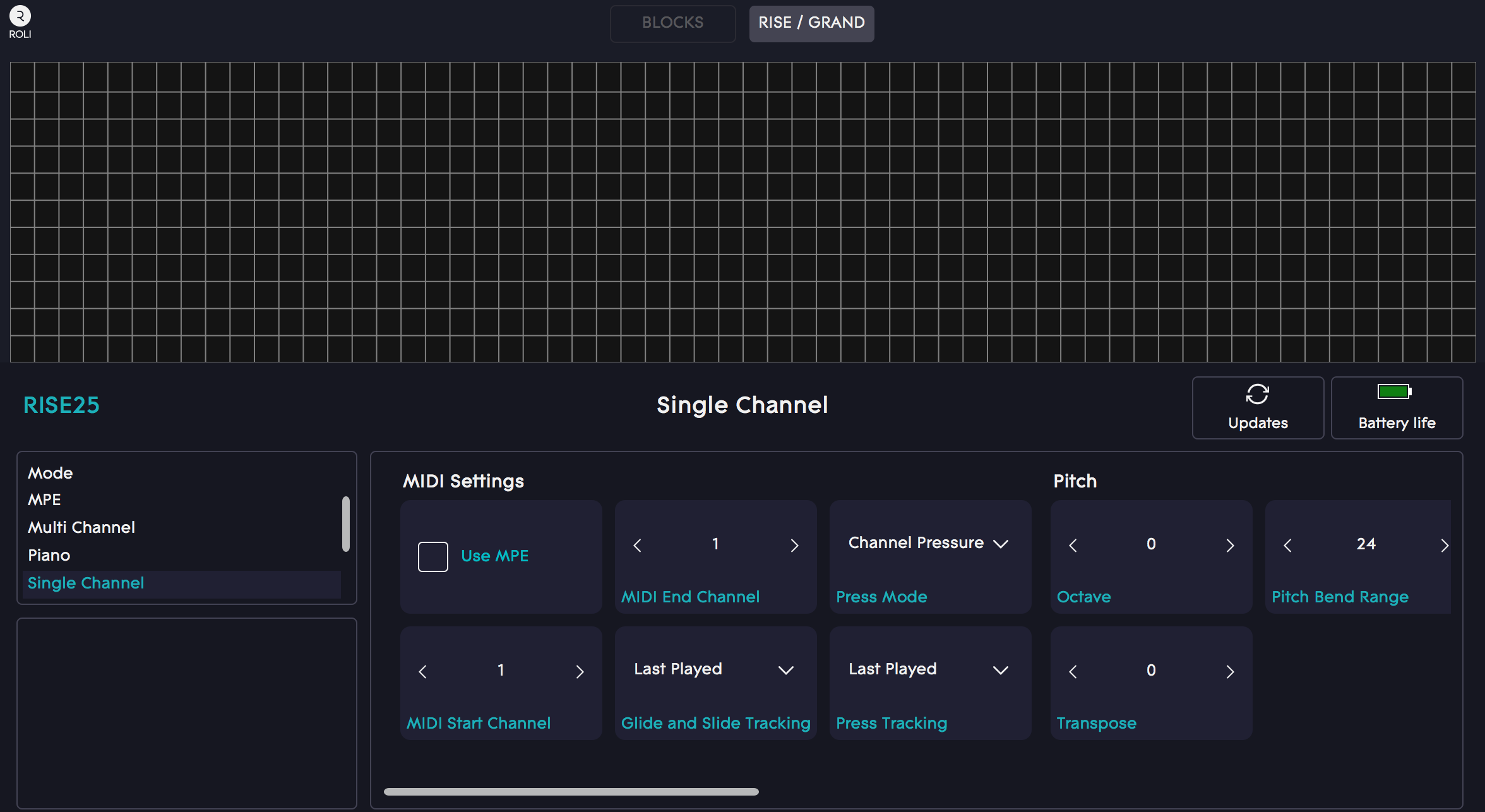 Dashboard Single channel