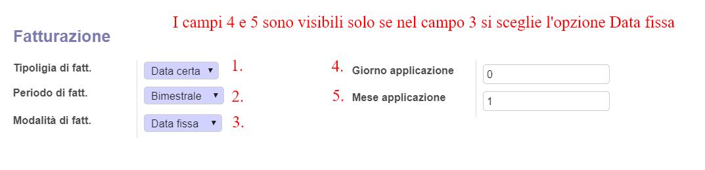 Fig.6 Impostazioni Modalità di fatturazione con Data fissa
