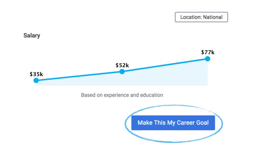 https://cdn.elev.io/file/uploads/AbdAqMAPoEnutzSJkRcDWLpMrUOBwPsbjsi-JAnpjzI/gLnJAXBmD3wiHYIWdfnQDzWx5gBUtb0yBTCC4hMs4GA/make this my career goal button_04.12.18-1Zs.png