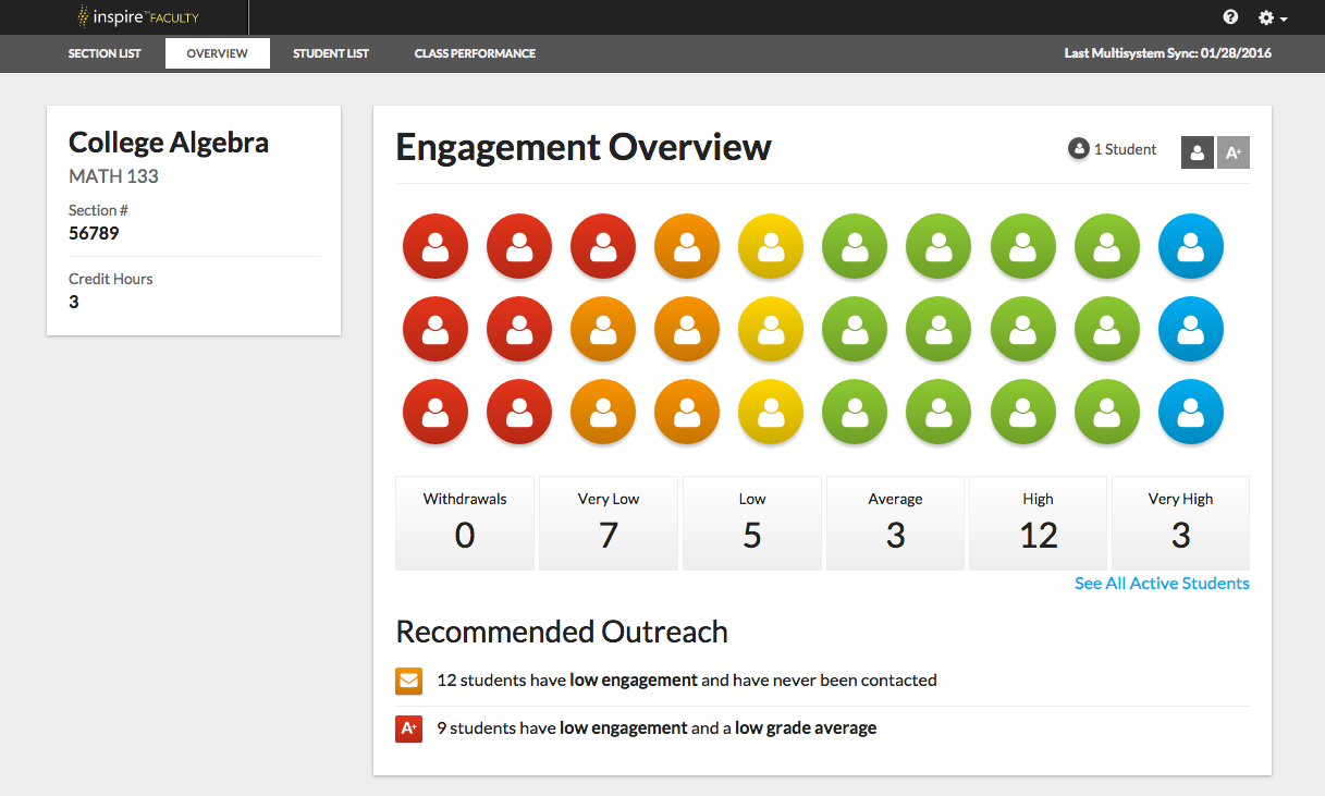 Engagement Overview.png
