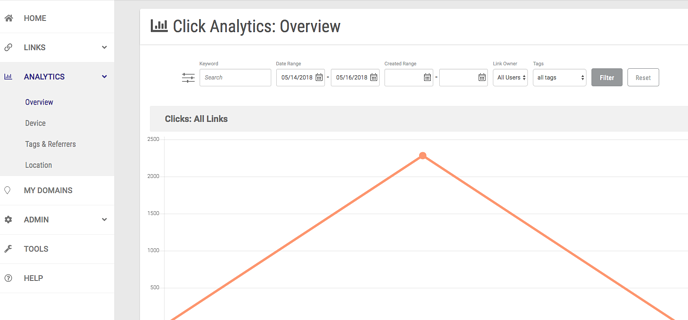 analyticsoverview-1