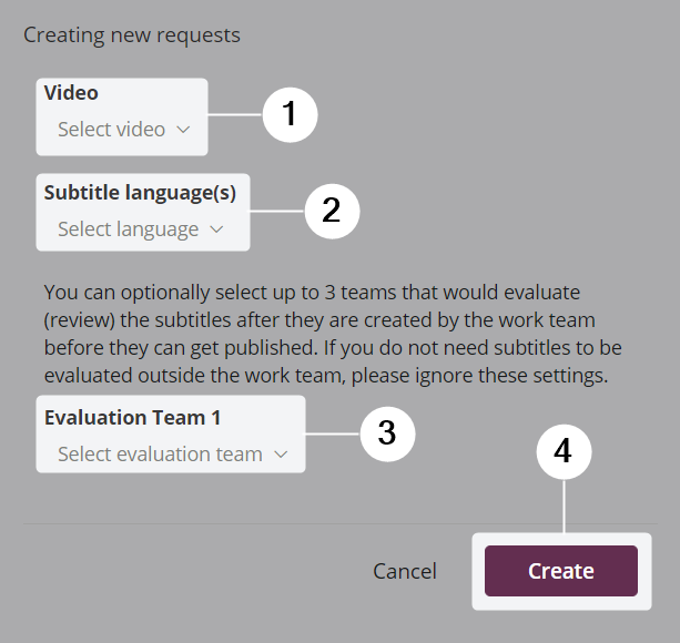 Create new request dialog box with four sections highlighted