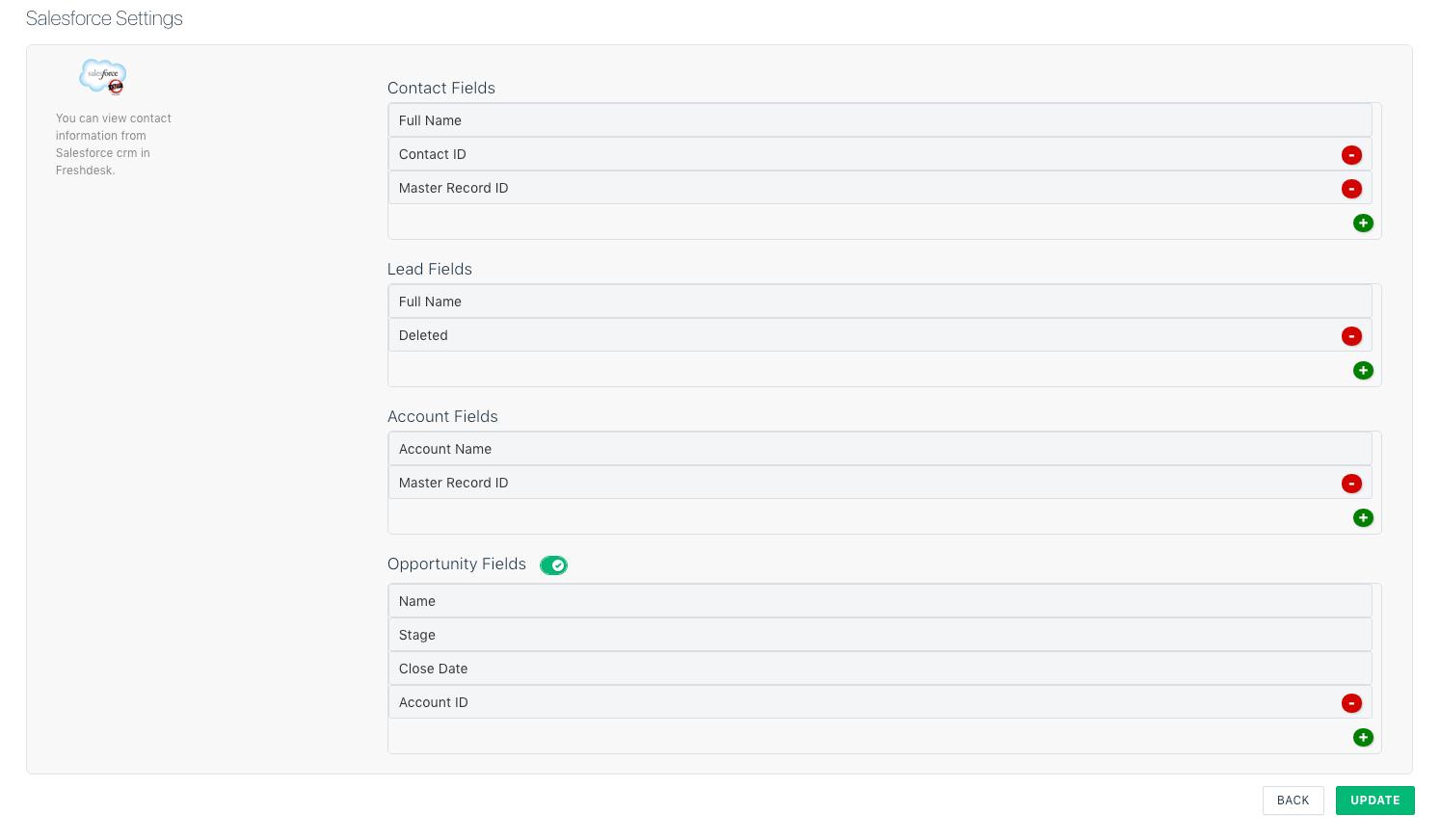 Integration with Salesforce : Freshdesk