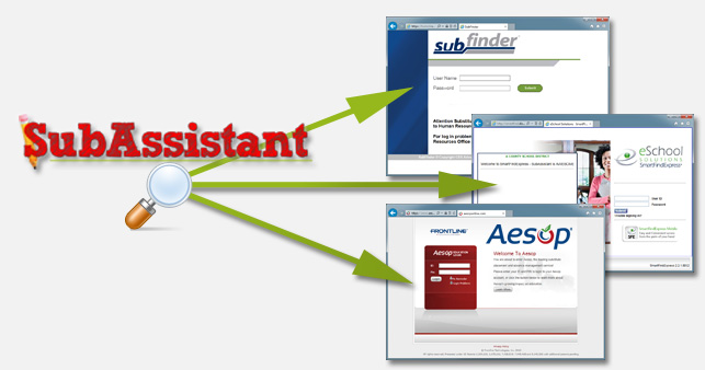 What makes SubAssistant different? : SubAssistant Support