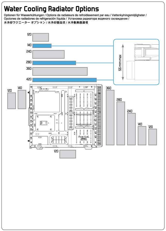 Fractal Design Define S Water Cooling Radiator Options