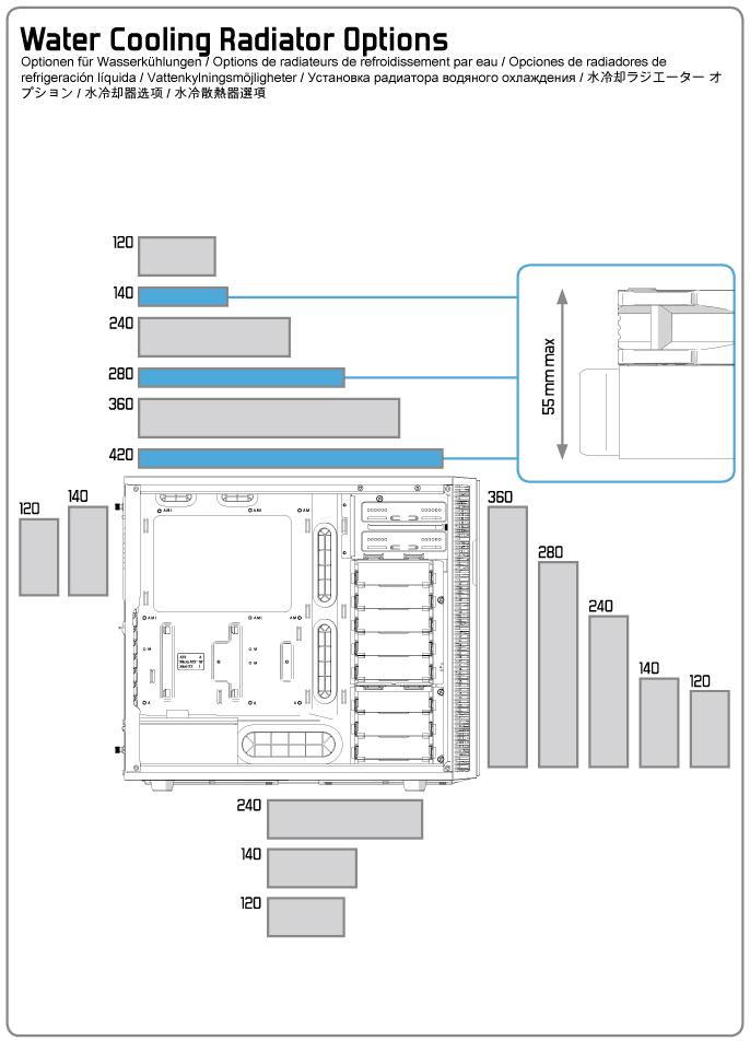 Fractal Design Define R5 Water Cooling Radiator Options