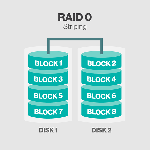 The Criteria For Creating Raid Array In Enjay Nas Helpdesk Enjay