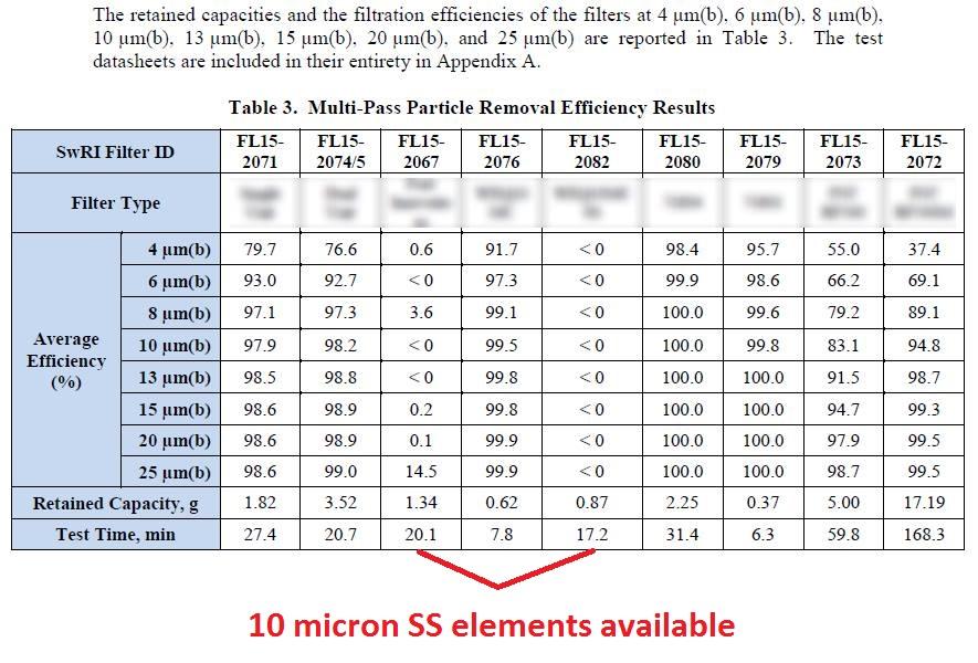 Fuel System Filtration Injector Dynamics Supportrhhelpinjectordynamics: Fuel Filter Beta Rating At Gmaili.net