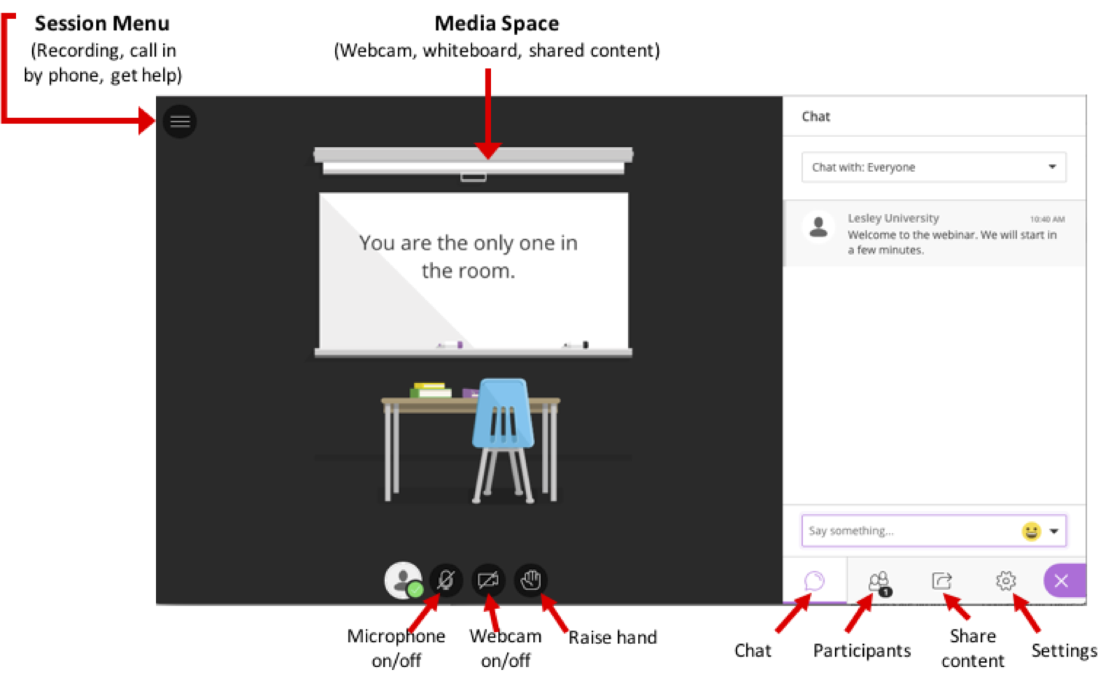 Collaborate Ultra annotated image