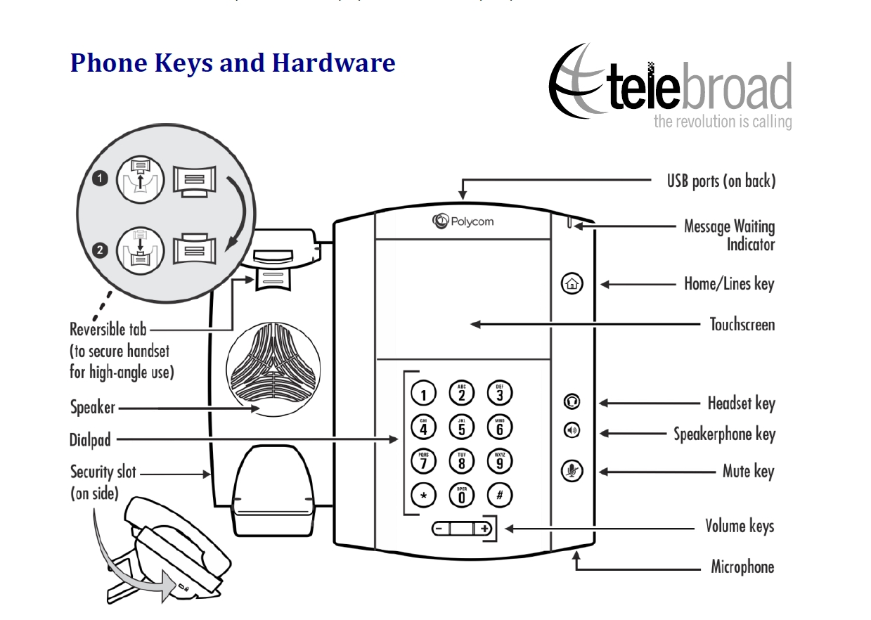 Polycom VVX 600 Quick User Guide and Keys Layout