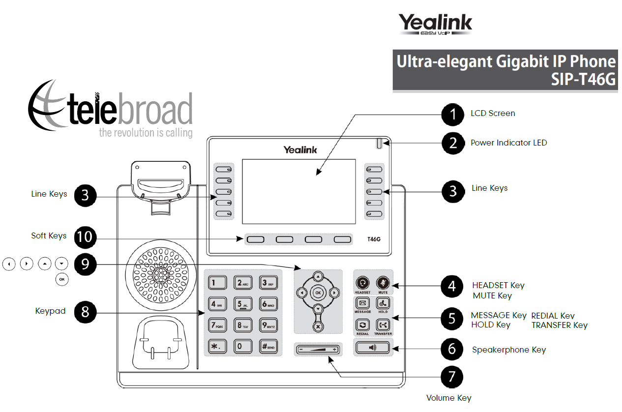 yealink t46g quick user guide and keys layout teleboard support rh helpdesk telebroad com Mac Laptop Mac Computer