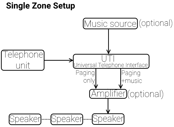 Paging Speaker Wiring Diagram | Wiring Diagram on