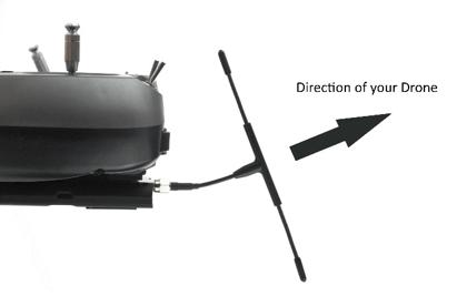 Antenna orientation : Team BlackSheep