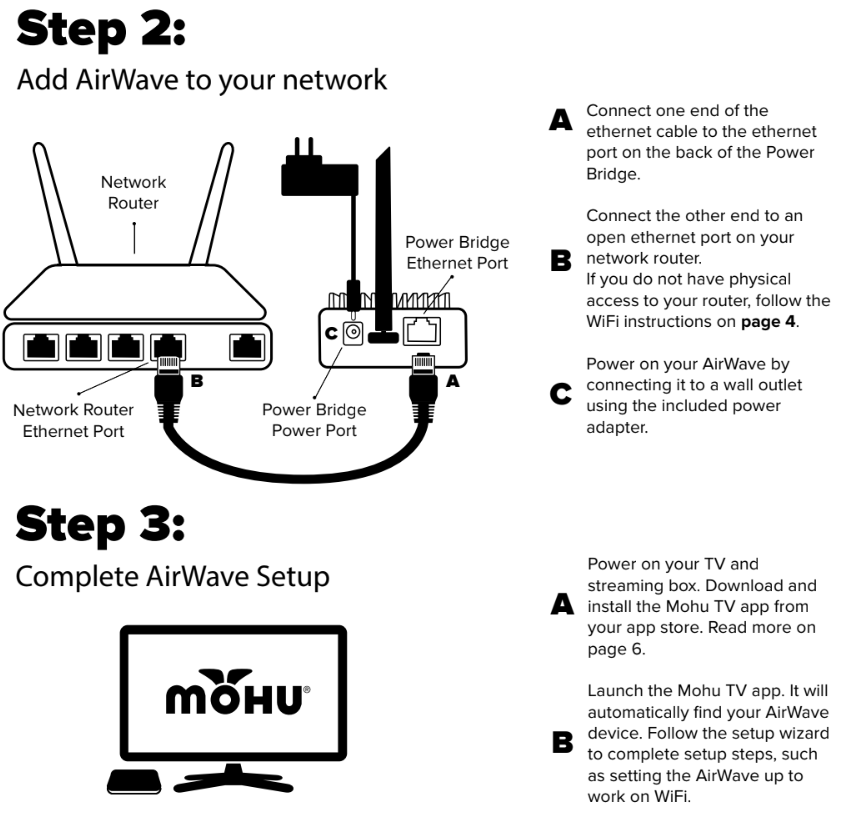 How to Hook Up an FM Stereo Antenna