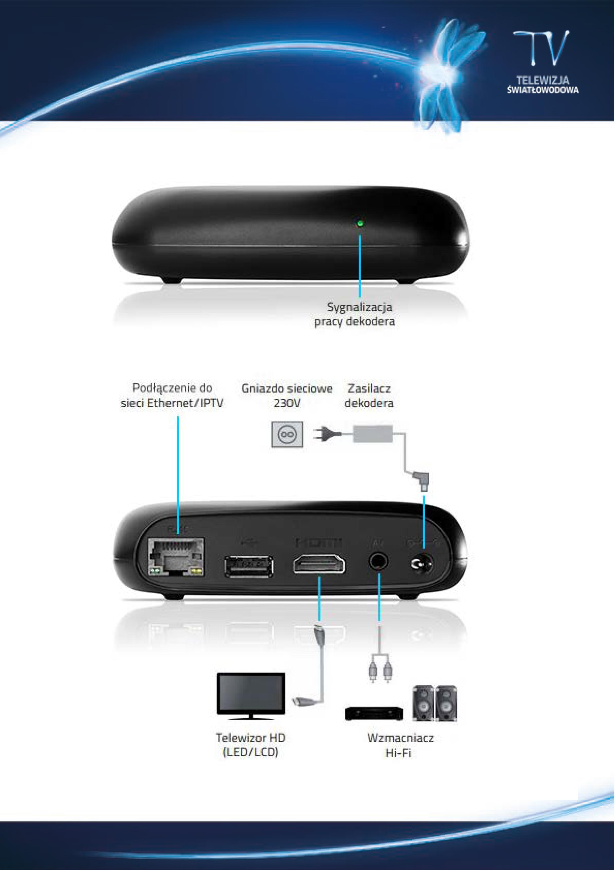 Opis złączy i przycisków dekoder eBOX Z123 : Pomoc i obsługa