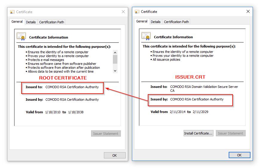 Creating Certificates Server And Issuer Datalocker Support