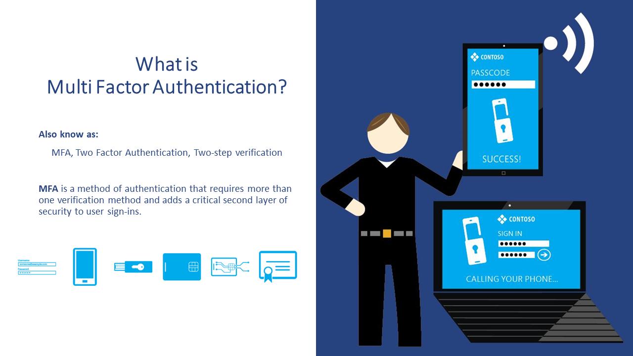 Multi-factor authentication in Office 365 : Cork Institute
