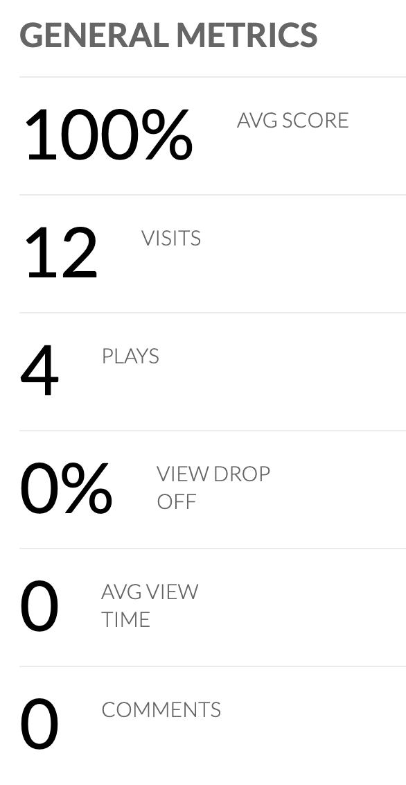 screenshot of general metrics