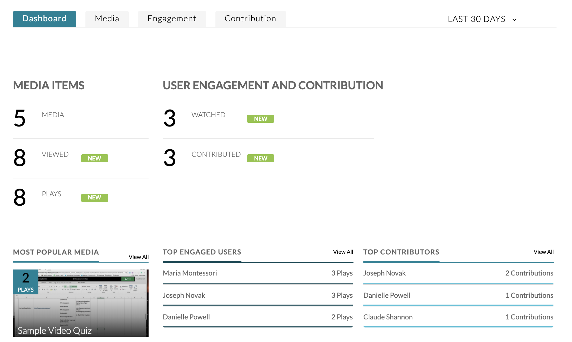 screenshot of analytics dashboard