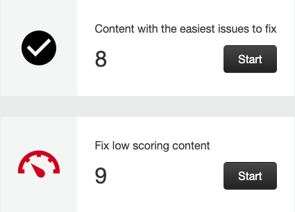 image: content with easiest issues to fix, fix low scoring content