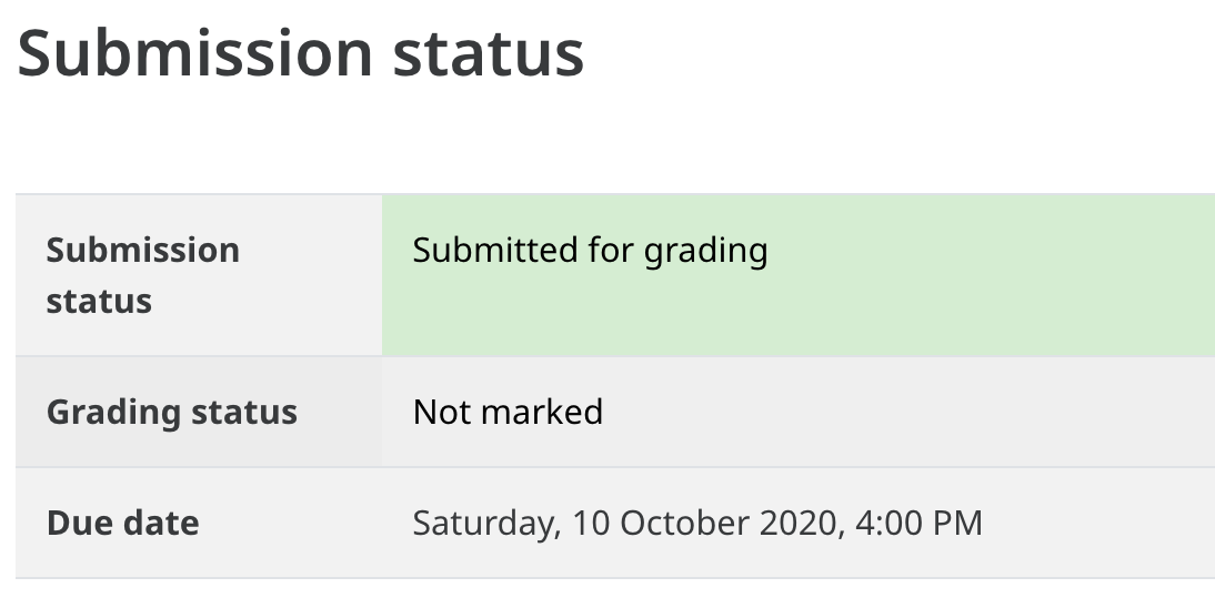 Screenshot showing submission status of an assignment