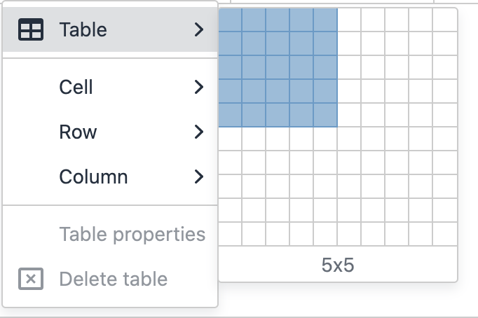 click on the table button to begin building your table