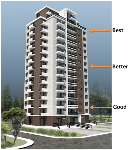 Results image Apartment building