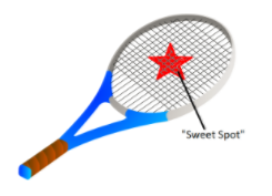 "Results image tennis racket ""sweet spot"""
