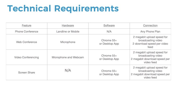Video Conference Technical Requirements