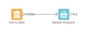 Basket Analysis Workflow
