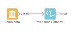 Covariance Correlation workflow