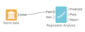 Workflow for Regression