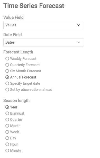 Forecast Options