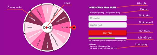 Hình mô tả tính năng ứng dụng DOKE Wheel