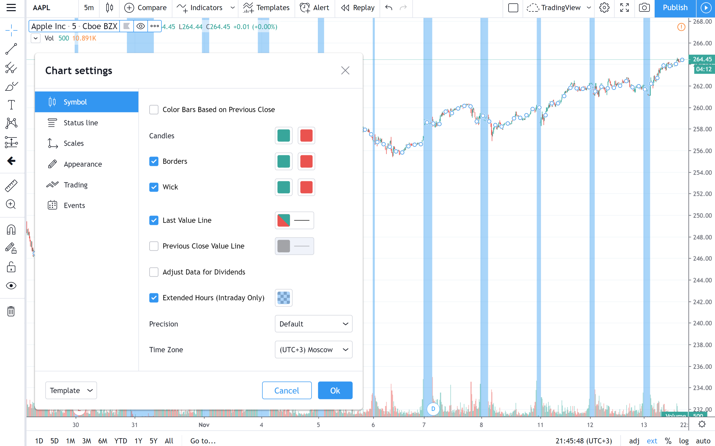 create a cryptocurrency index ticker trading view