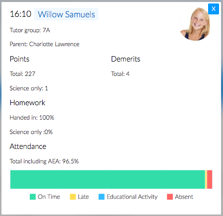 Quick stats on specific student when appointment selected
