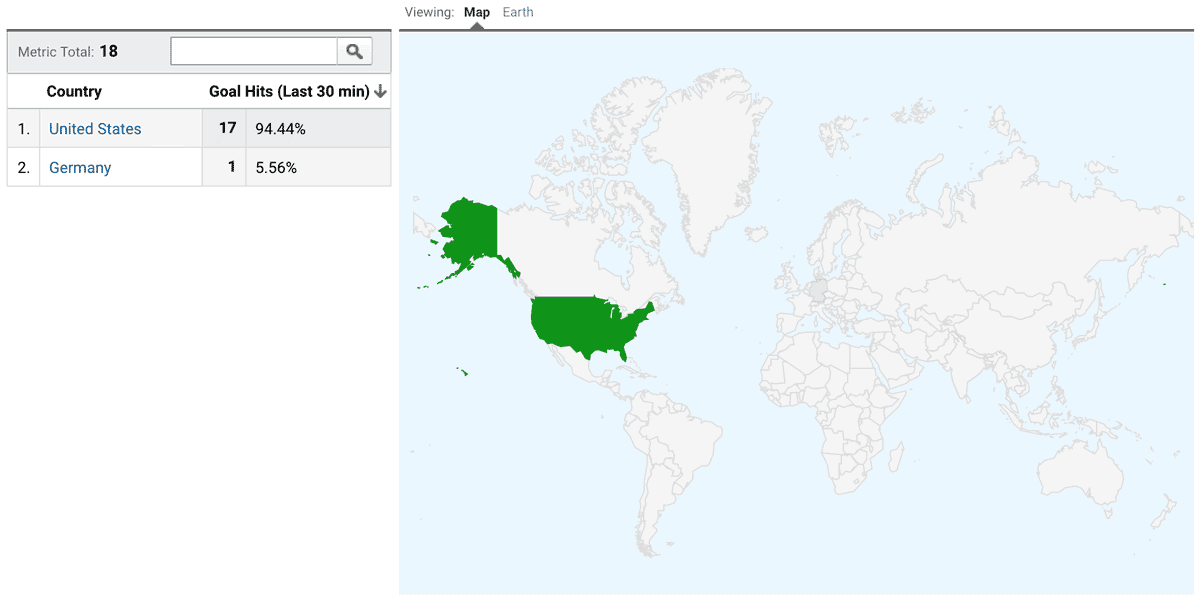 Google Analytics -- Real-time -- Locations Panel 2