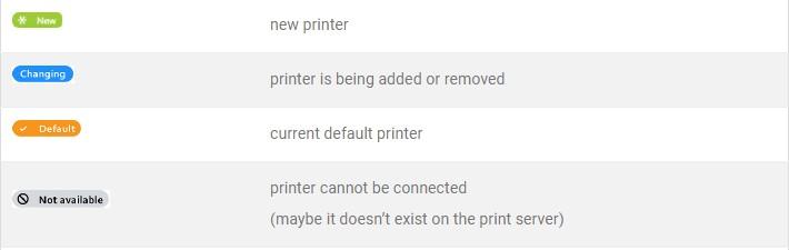 screenshot: printer statuses in the Printer Self Service