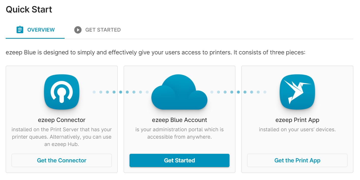 Overview ezeep Blue portal