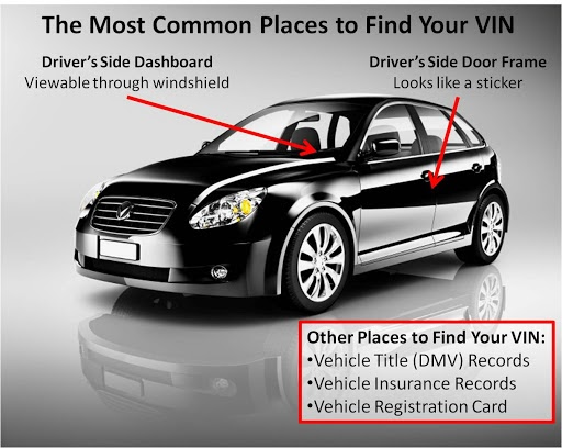What is a Vehicle Identification Number? - Michael L Davis Insurance