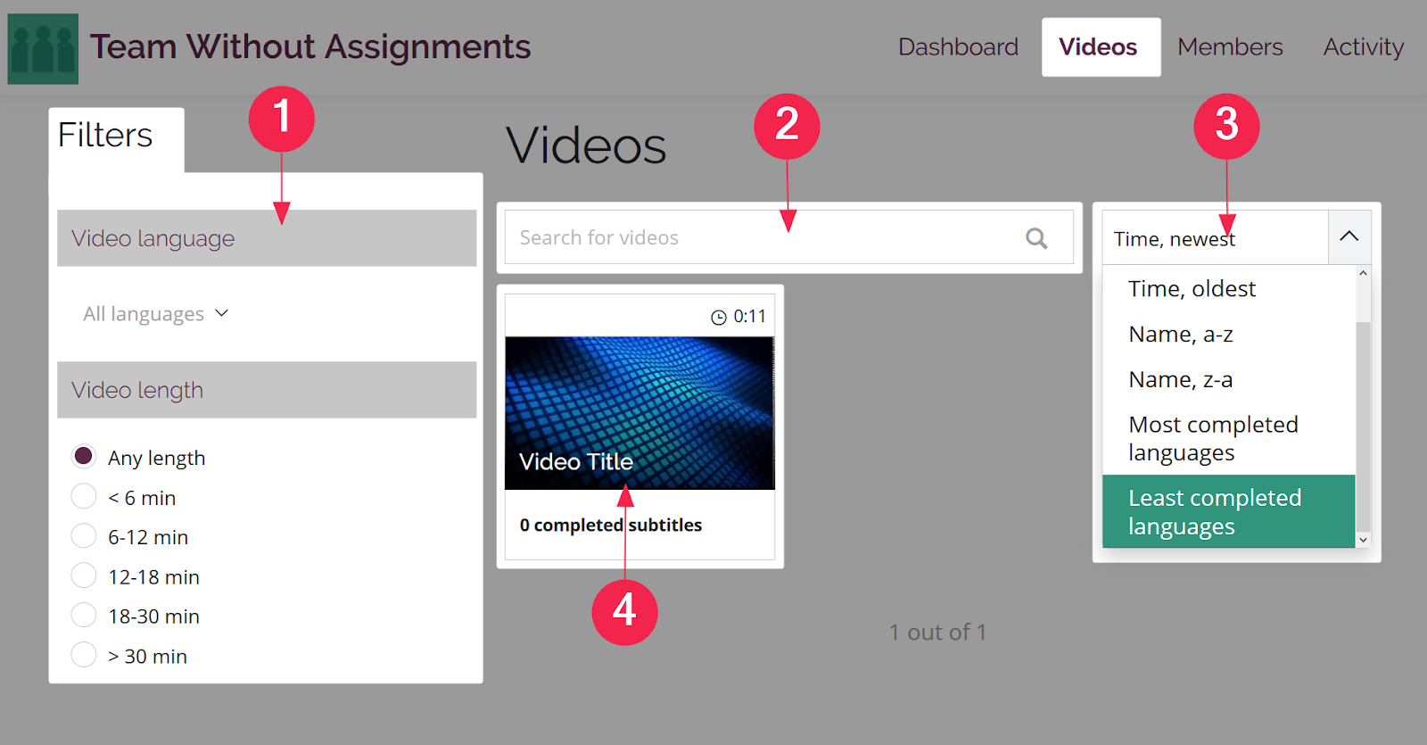 Filters, search bar, sort order menu, and video thumbnail highlighted and numbered on the videos page for a contributor on an Amara team without assignments