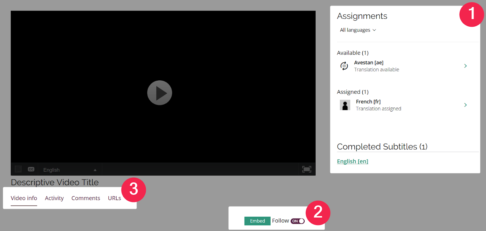 Assignment, embed and follow, and video information sections highlighted and numbered on the video page for a contributor on an Amara team with assignments
