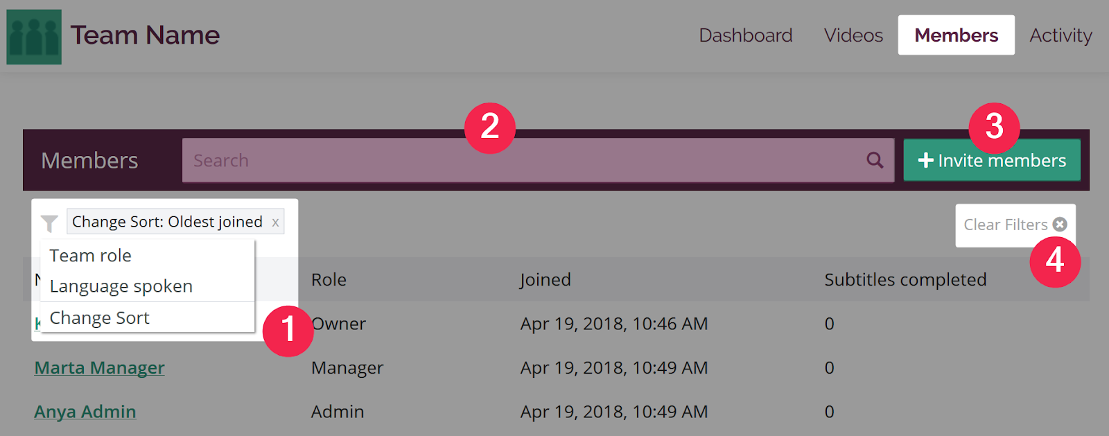 Filter and sort options, search bar, invite members button, and clear filters button highlighted and numbered on the members page for a contributor on an Amara team