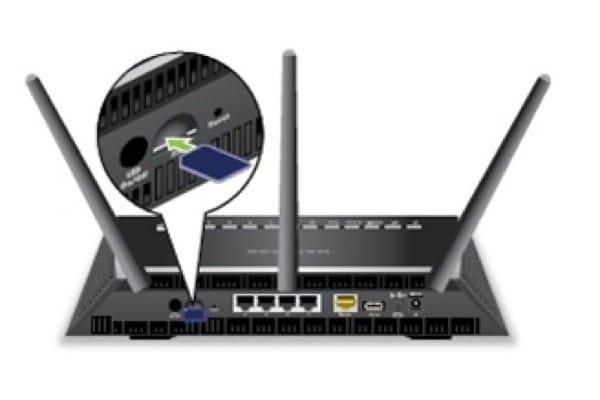 routeur 4g iptv