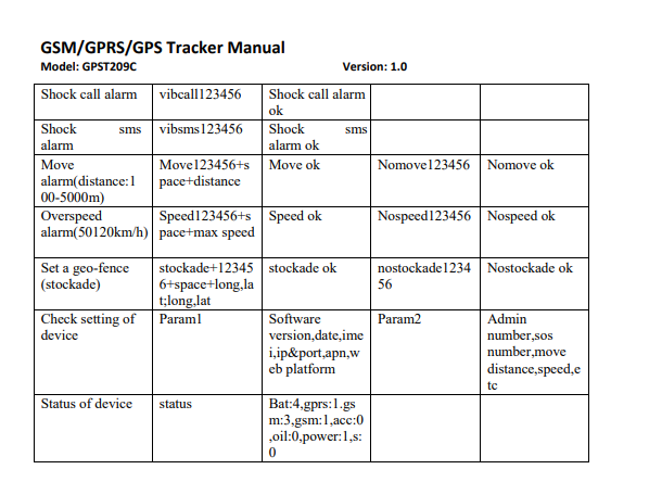 gps tracker manual product features pt 3