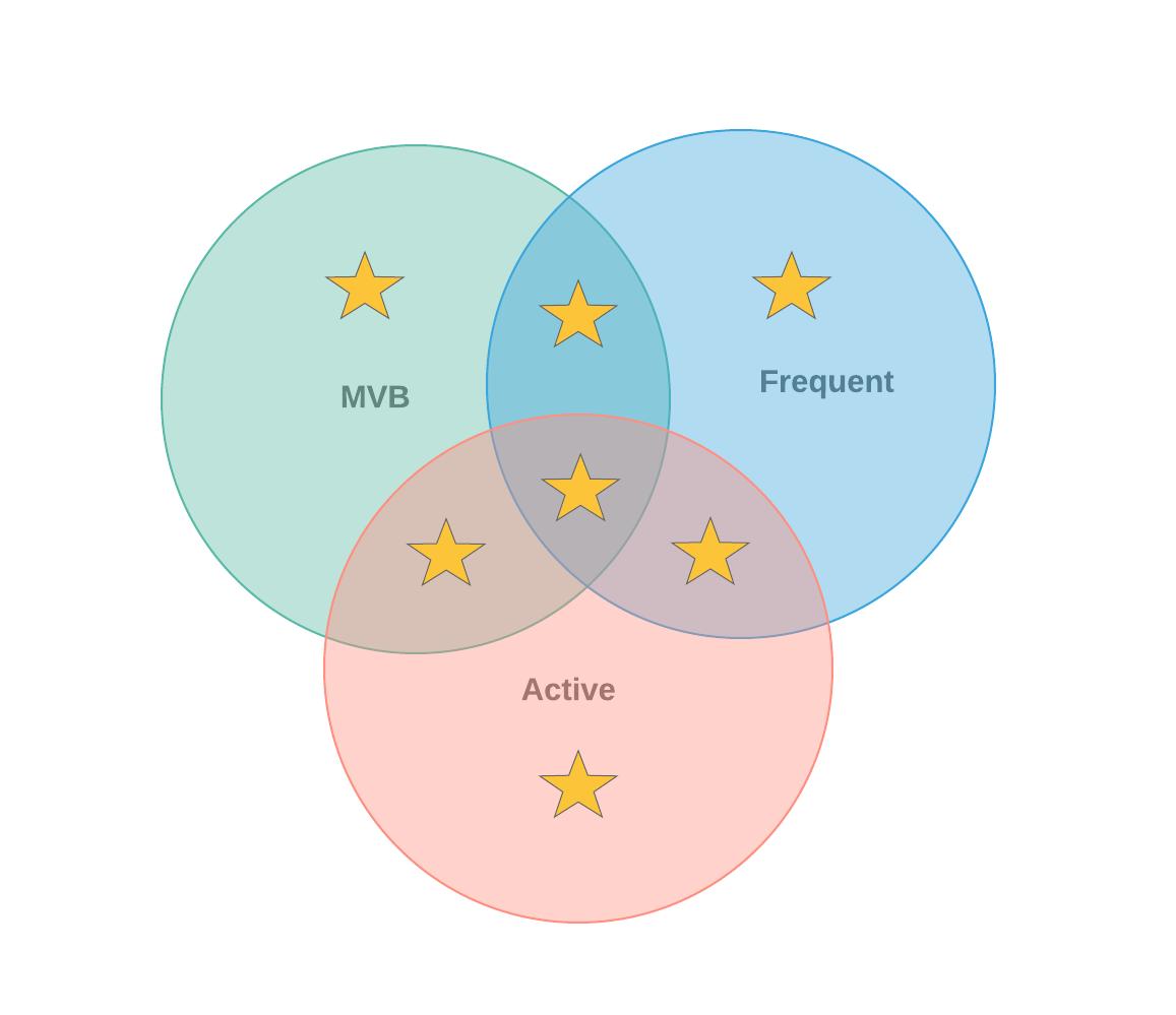 Two-Set_Venn_Diagram_-_Color__1_.png