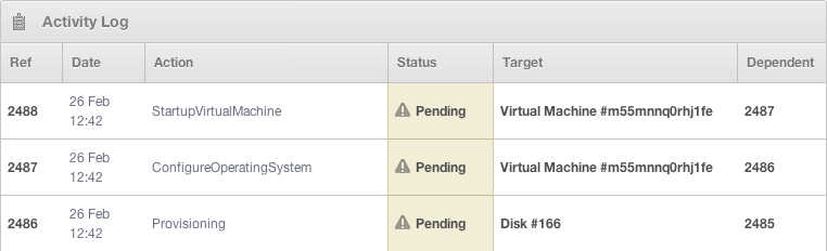 Virtual Machine Activity Log - Pending